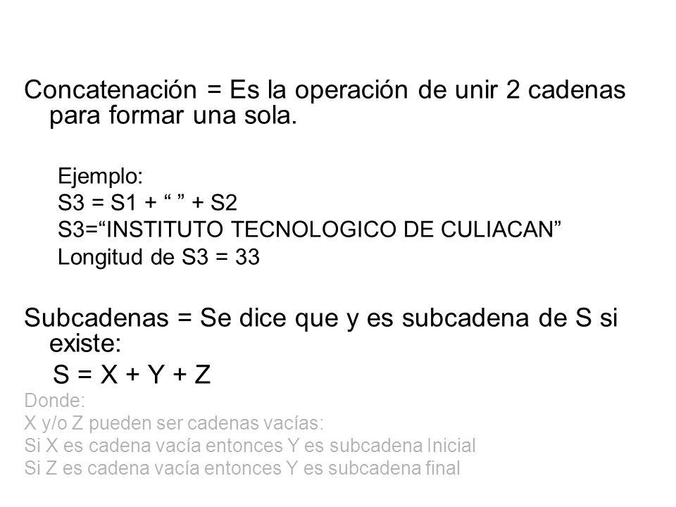 Concatenación = Es la operación de unir 2 cadenas para formar una sola. Ejemplo: S3 = S1 + + S2 S3=INSTITUTO TECNOLOGICO DE CULIACAN Longitud de S3 =