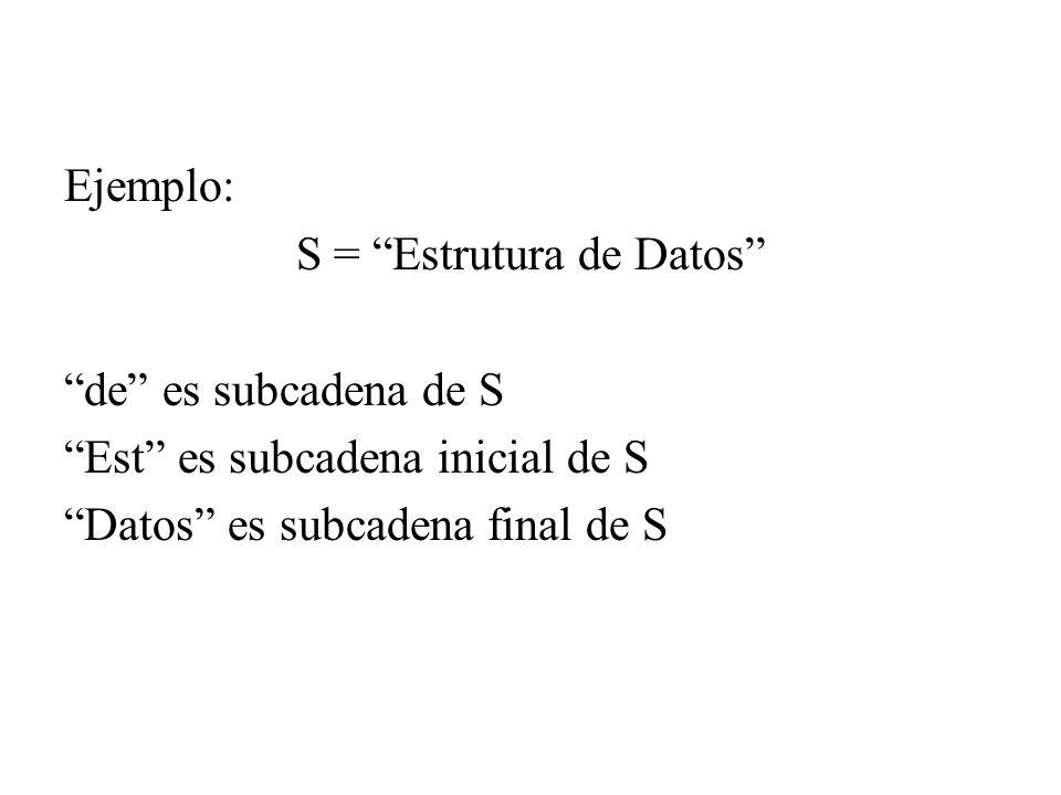Ejemplo: S = Estrutura de Datos de es subcadena de S Est es subcadena inicial de S Datos es subcadena final de S