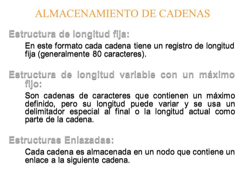ALMACENAMIENTO DE CADENAS Estructura de longitud fija: En este formato cada cadena tiene un registro de longitud fija (generalmente 80 caracteres). Es