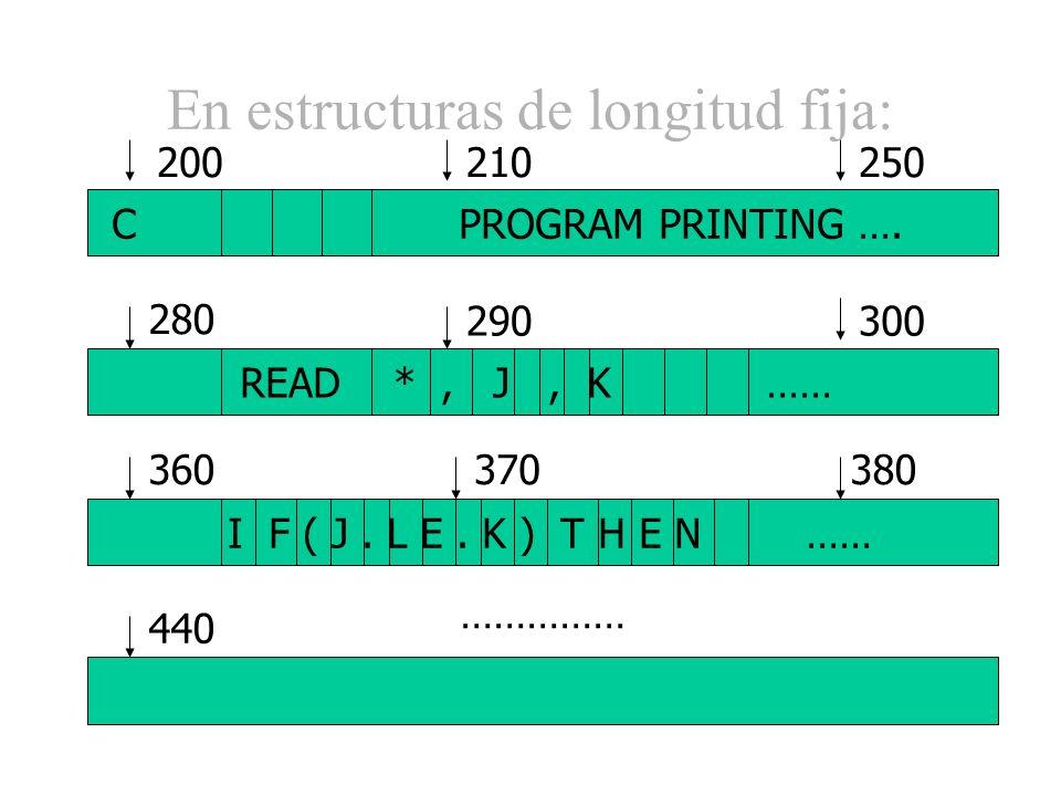 En estructuras de longitud fija: C PROGRAM PRINTING …. READ *, J, K …… 200210250 280 290300 I F ( J. L E. K ) T H E N …… 360370380 440 ……………