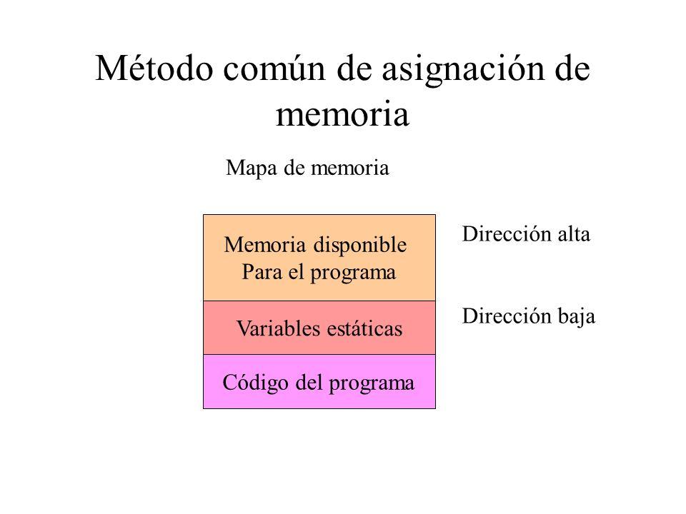 Método común de asignación de memoria Memoria disponible Para el programa Variables estáticas Código del programa Mapa de memoria Dirección alta Direc