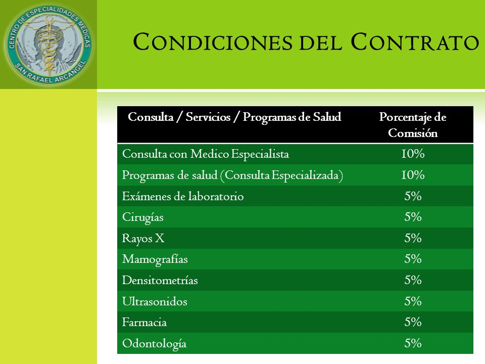 Consulta / Servicios / Programas de SaludPorcentaje de Comisión Consulta con Medico Especialista10% Programas de salud (Consulta Especializada)10% Exá