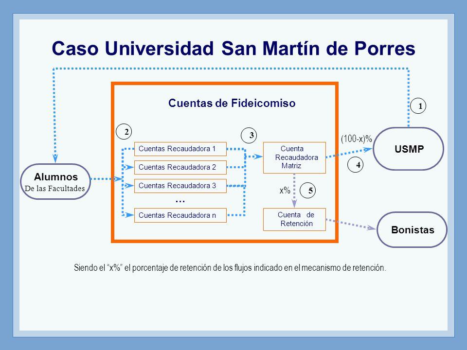 Fideicomiso ENTEL El fideicomiso de la Empresa Nacional de Telecomunicaciones del Perú (ENTEL Perú) se remonta a 1994, dentro de los procesos de privatización que tuvieron lugar en la década de los noventa y bajo la normativa que los regula.