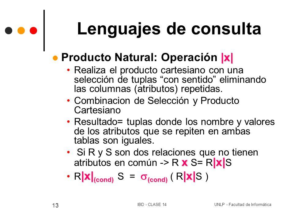 UNLP - Facultad de InformáticaIBD - CLASE 14 13 Lenguajes de consulta |x| Producto Natural: Operación |x| Realiza el producto cartesiano con una selec