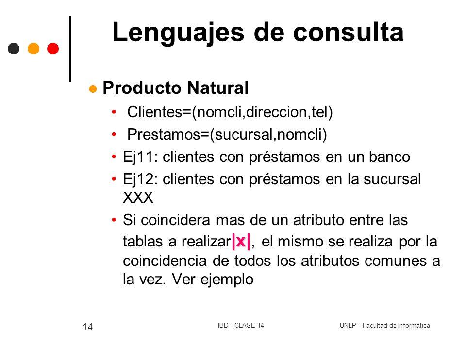 UNLP - Facultad de InformáticaIBD - CLASE 14 14 Lenguajes de consulta Producto Natural Clientes=(nomcli,direccion,tel) Prestamos=(sucursal,nomcli) Ej1