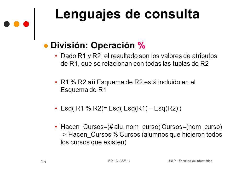 UNLP - Facultad de InformáticaIBD - CLASE 14 15 Lenguajes de consulta % División: Operación % Dado R1 y R2, el resultado son los valores de atributos