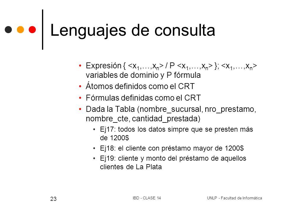 UNLP - Facultad de InformáticaIBD - CLASE 14 23 Lenguajes de consulta Expresión { / P }; variables de dominio y P fórmula Átomos definidos como el CRT