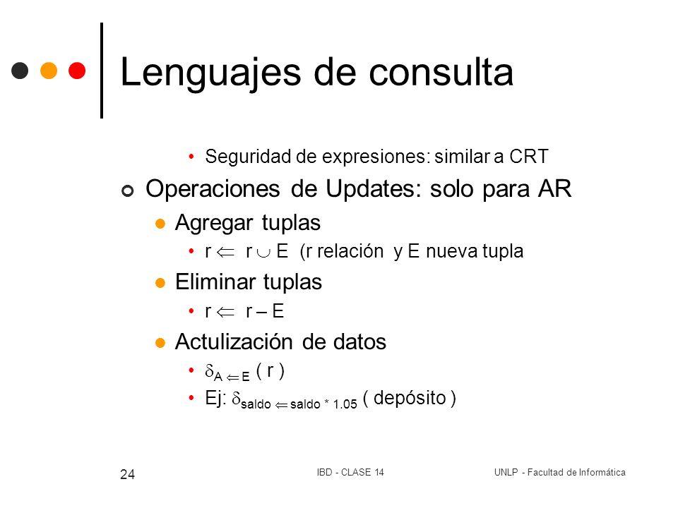 UNLP - Facultad de InformáticaIBD - CLASE 14 24 Lenguajes de consulta Seguridad de expresiones: similar a CRT Operaciones de Updates: solo para AR Agr