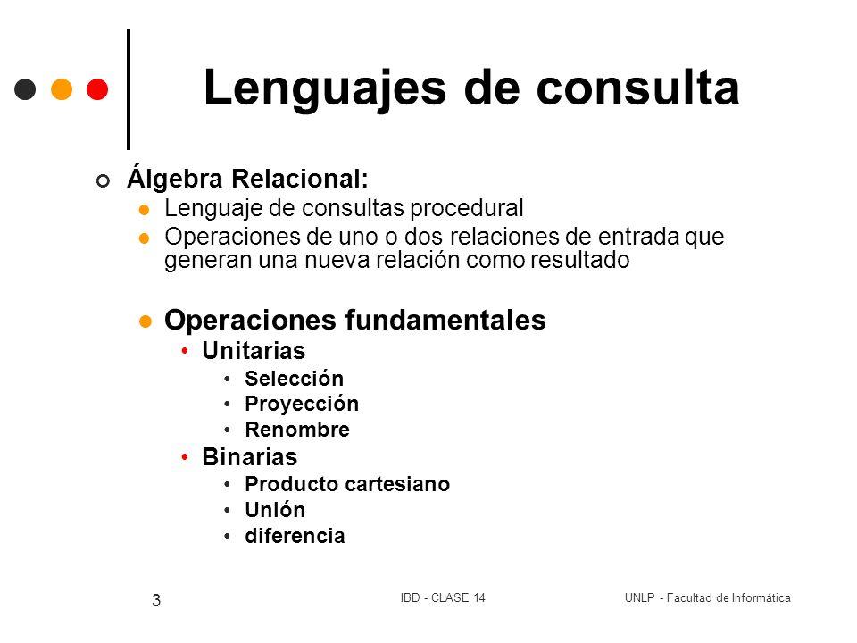 UNLP - Facultad de InformáticaIBD - CLASE 14 14 Lenguajes de consulta Producto Natural Clientes=(nomcli,direccion,tel) Prestamos=(sucursal,nomcli) Ej11: clientes con préstamos en un banco Ej12: clientes con préstamos en la sucursal XXX |x|Si coincidera mas de un atributo entre las tablas a realizar |x|, el mismo se realiza por la coincidencia de todos los atributos comunes a la vez.