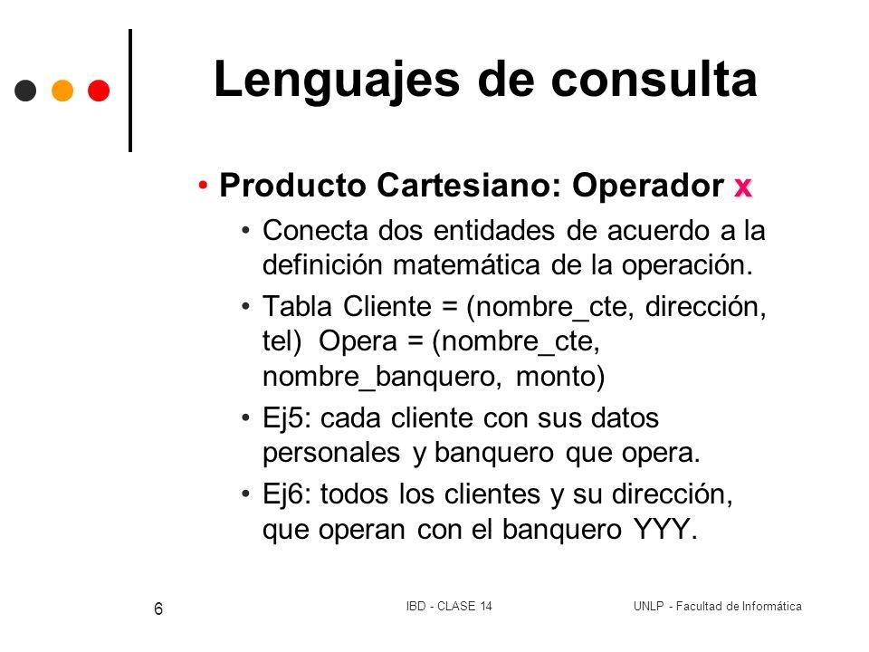 UNLP - Facultad de InformáticaIBD - CLASE 14 6 Lenguajes de consulta xProducto Cartesiano: Operador x Conecta dos entidades de acuerdo a la definición