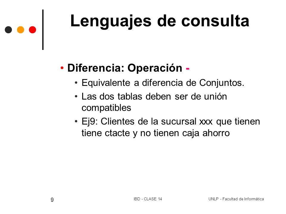 UNLP - Facultad de InformáticaIBD - CLASE 14 9 Lenguajes de consulta -Diferencia: Operación - Equivalente a diferencia de Conjuntos. Las dos tablas de