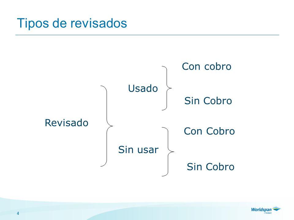4 Tipos de revisados Revisado Con cobro Sin Cobro Usado Sin usar Con Cobro Sin Cobro