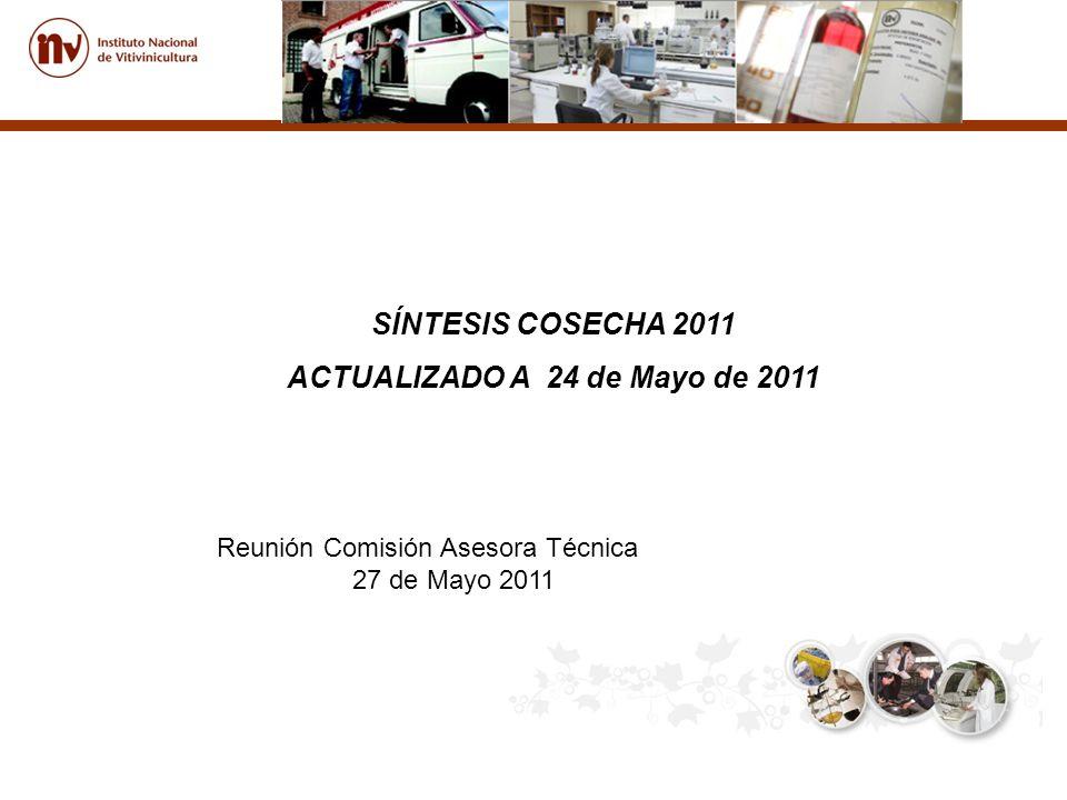 SÍNTESIS COSECHA 2011 ACTUALIZADO A 24 de Mayo de 2011 Reunión Comisión Asesora Técnica 27 de Mayo 2011