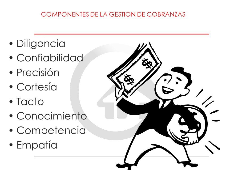 COMPONENTES DE LA GESTION DE COBRANZAS Diligencia Confiabilidad Precisión Cortesía Tacto Conocimiento Competencia Empatía