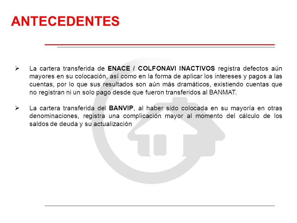 La cartera transferida de ENACE / COLFONAVI INACTIVOS registra defectos aún mayores en su colocación, así como en la forma de aplicar los intereses y