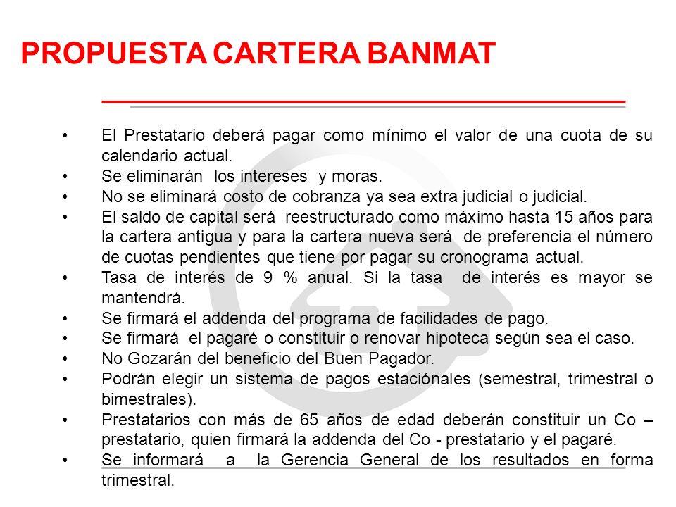 PROPUESTA CARTERA BANMAT El Prestatario deberá pagar como mínimo el valor de una cuota de su calendario actual. Se eliminarán los intereses y moras. N