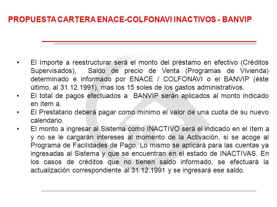 PROPUESTA CARTERA ENACE-COLFONAVI INACTIVOS - BANVIP El Importe a reestructurar será el monto del préstamo en efectivo (Créditos Supervisados), Saldo