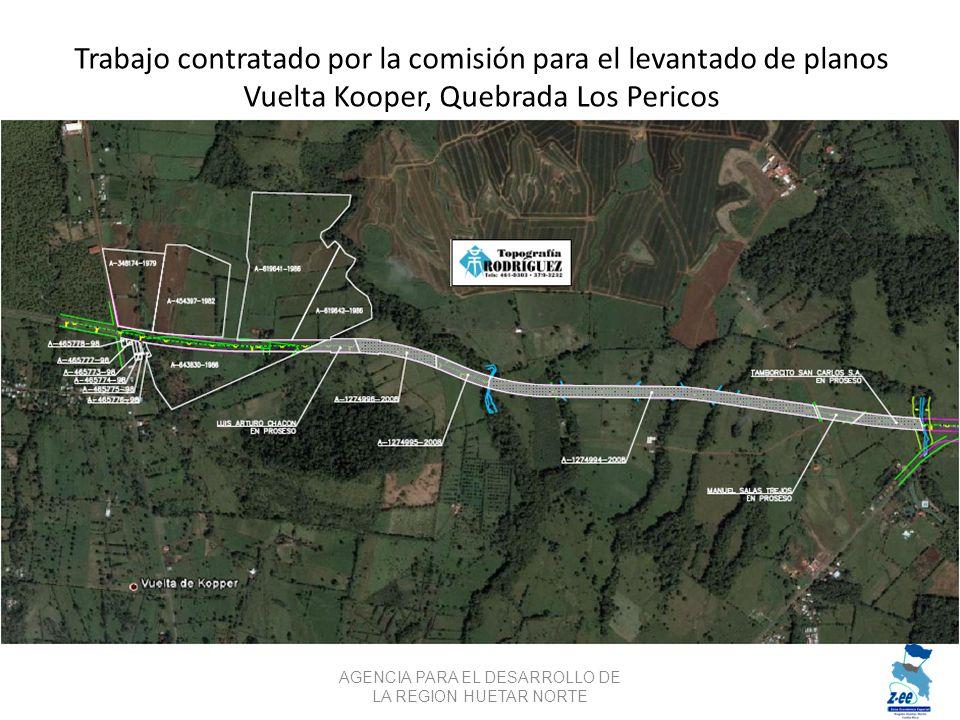 Trabajo contratado por la comisión para el levantado de planos Vuelta Kooper, Quebrada Los Pericos AGENCIA PARA EL DESARROLLO DE LA REGION HUETAR NORT