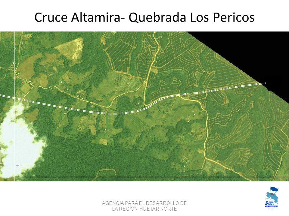 Cruce Altamira- Quebrada Los Pericos AGENCIA PARA EL DESARROLLO DE LA REGION HUETAR NORTE