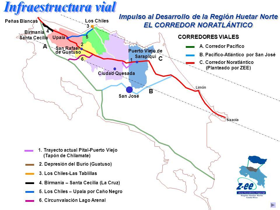 Sobre camino a Pital en Finca La Josefina AGENCIA PARA EL DESARROLLO DE LA REGION HUETAR NORTE