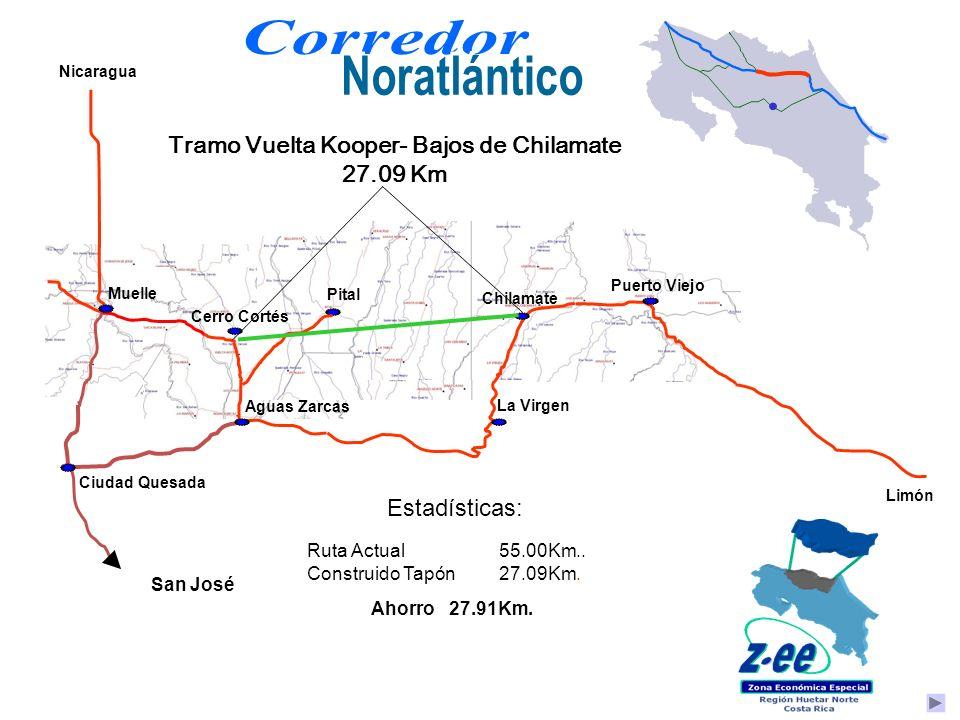 Puerto Viejo Chilamate Cerro Cortés Muelle Pital Ciudad Quesada Aguas Zarcas Limón San José La Virgen Tramo Vuelta Kooper- Bajos de Chilamate 27.09 Km