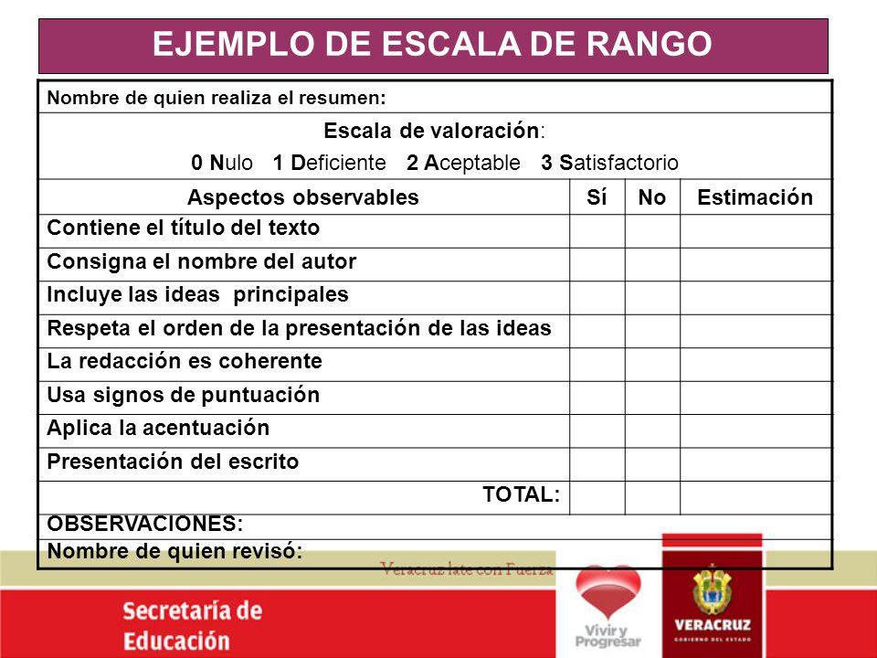 EJEMPLO DE ESCALA DE RANGO Nombre de quien realiza el resumen: Escala de valoración: 0 Nulo 1 Deficiente 2 Aceptable 3 Satisfactorio Aspectos observab