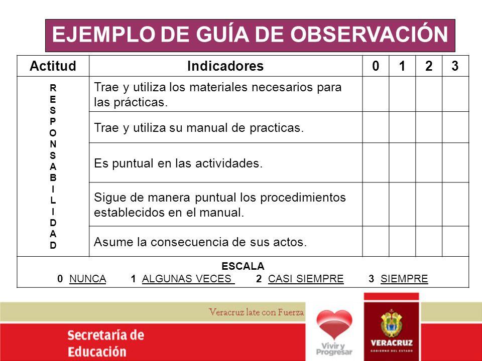 EJEMPLO DE GUÍA DE OBSERVACIÓN ActitudIndicadores 0123 RESPONSABILIDADRESPONSABILIDAD Trae y utiliza los materiales necesarios para las prácticas. Tra
