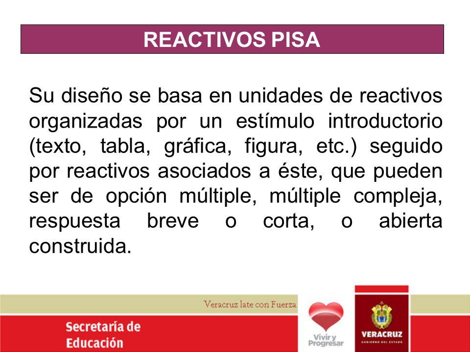 REACTIVOS PISA Su diseño se basa en unidades de reactivos organizadas por un estímulo introductorio (texto, tabla, gráfica, figura, etc.) seguido por