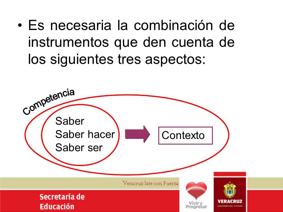 Contexto Saber Saber hacer Saber ser Es necesaria la combinación de instrumentos que den cuenta de los siguientes tres aspectos: