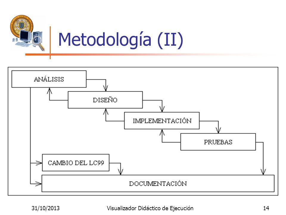 31/10/2013Visualizador Didáctico de Ejecución14 Metodología (II)
