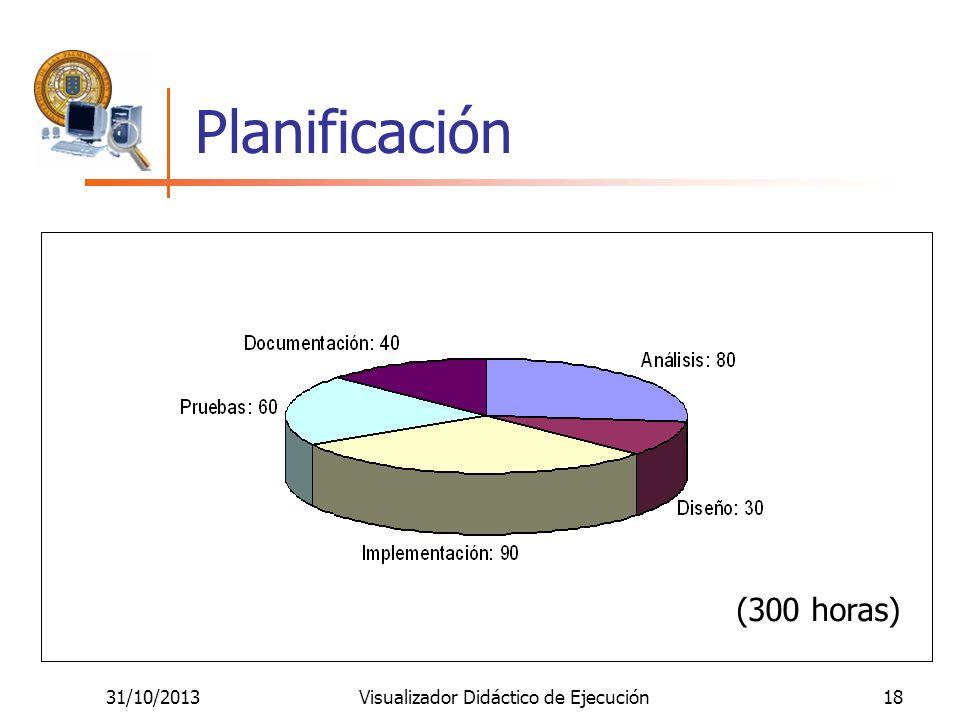 31/10/2013Visualizador Didáctico de Ejecución18 Planificación (300 horas)