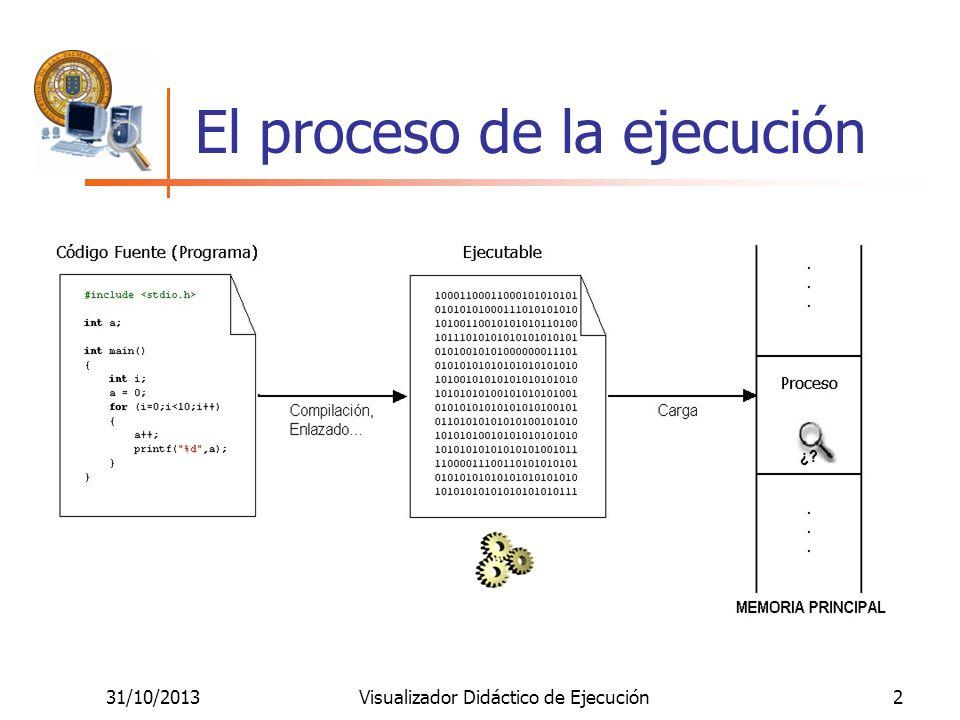 31/10/2013Visualizador Didáctico de Ejecución2 El proceso de la ejecución