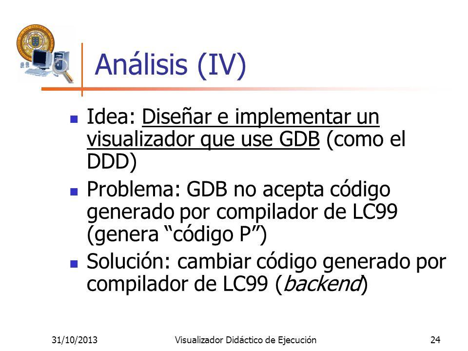 31/10/2013Visualizador Didáctico de Ejecución24 Análisis (IV) Idea: Diseñar e implementar un visualizador que use GDB (como el DDD) Problema: GDB no a