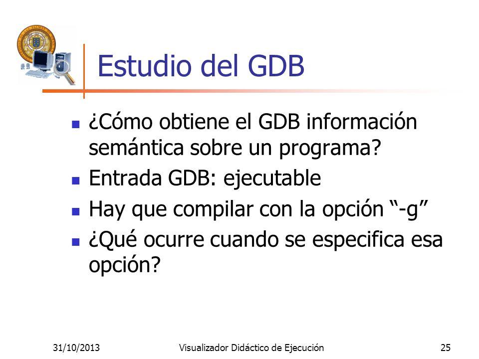 31/10/2013Visualizador Didáctico de Ejecución25 Estudio del GDB ¿Cómo obtiene el GDB información semántica sobre un programa? Entrada GDB: ejecutable
