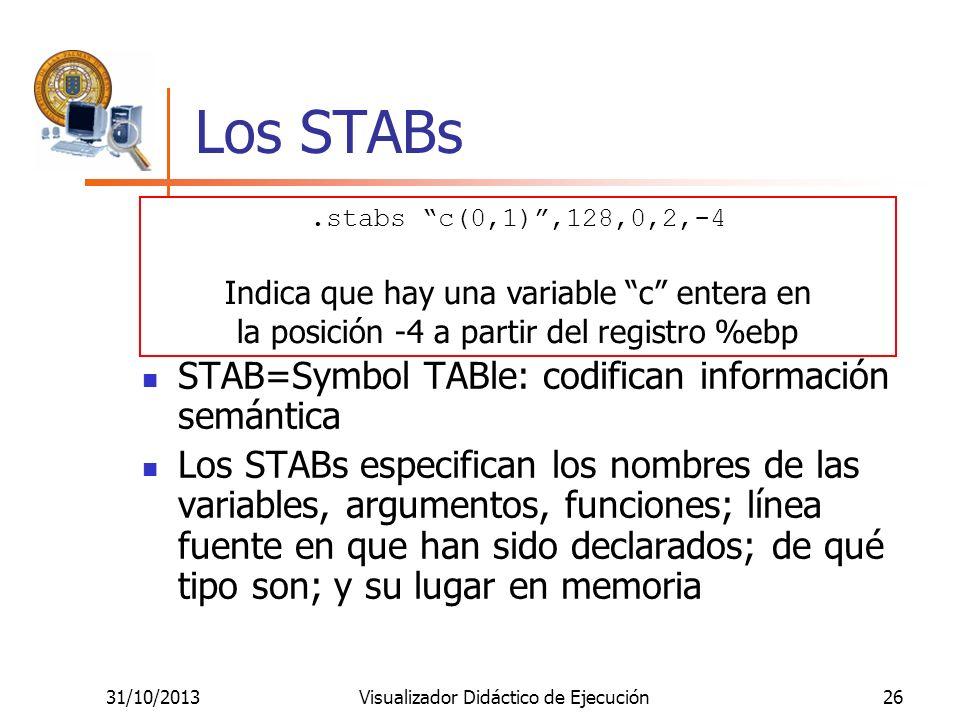 31/10/2013Visualizador Didáctico de Ejecución26 Los STABs Con opción -g, el compilador añade más líneas al código generado (ensamblador) Cada una de e