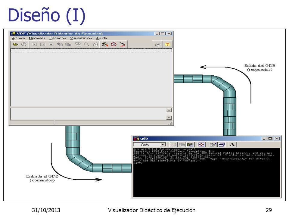 31/10/2013Visualizador Didáctico de Ejecución29 Diseño (I)
