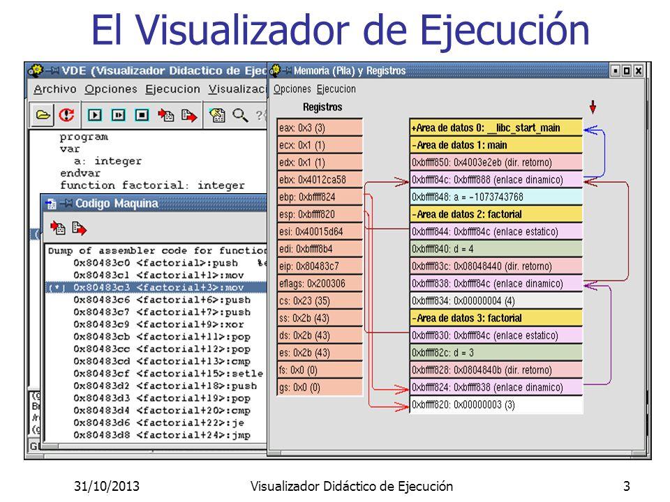 31/10/2013Visualizador Didáctico de Ejecución3 El Visualizador de Ejecución