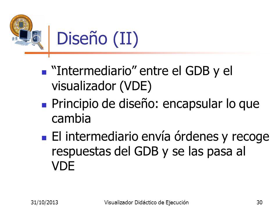 31/10/2013Visualizador Didáctico de Ejecución30 Diseño (II) Intermediario entre el GDB y el visualizador (VDE) Principio de diseño: encapsular lo que