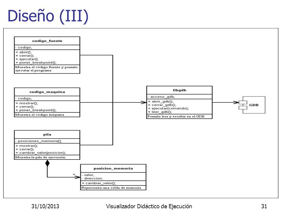 31/10/2013Visualizador Didáctico de Ejecución31 Diseño (III)