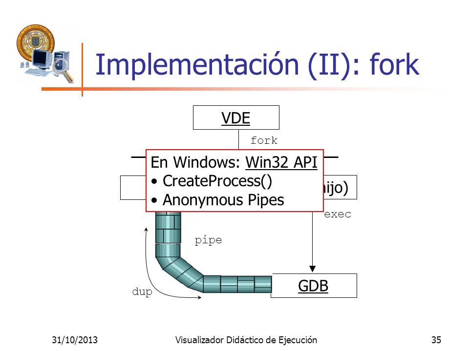 31/10/2013Visualizador Didáctico de Ejecución35 Implementación (II): fork VDE VDE (hijo) GDB fork exec pipe dup En Windows: Win32 API CreateProcess()