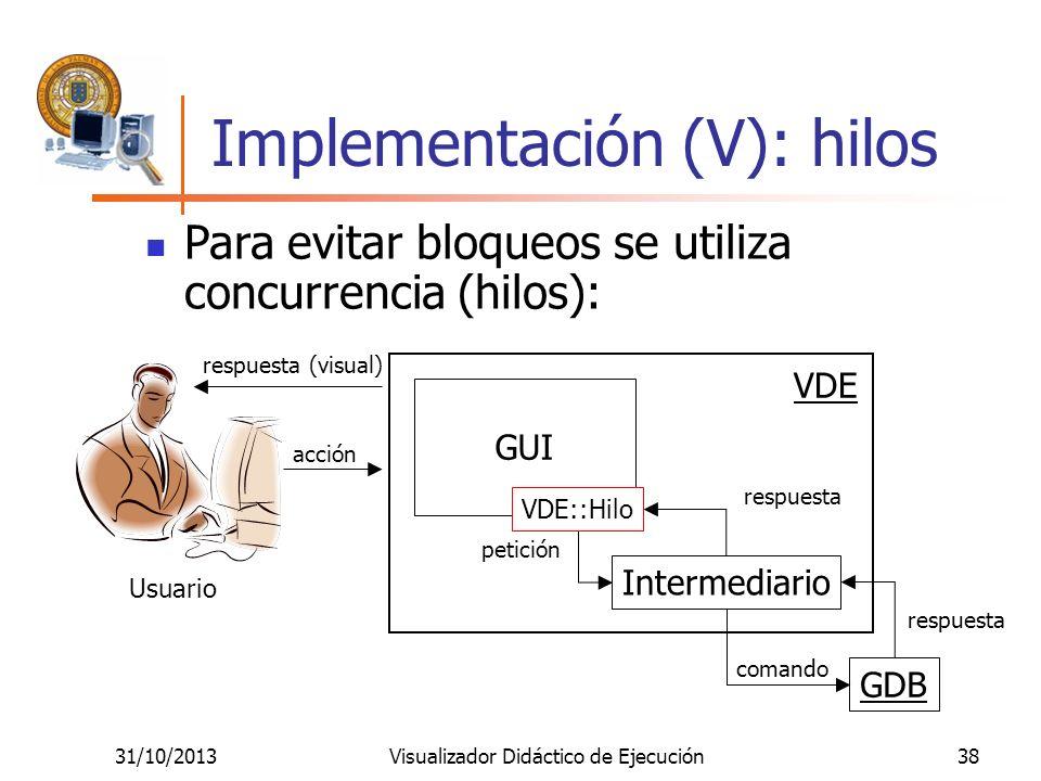 31/10/2013Visualizador Didáctico de Ejecución38 Implementación (V): hilos GUI Intermediario GDB Usuario acción petición comando respuesta respuesta (v