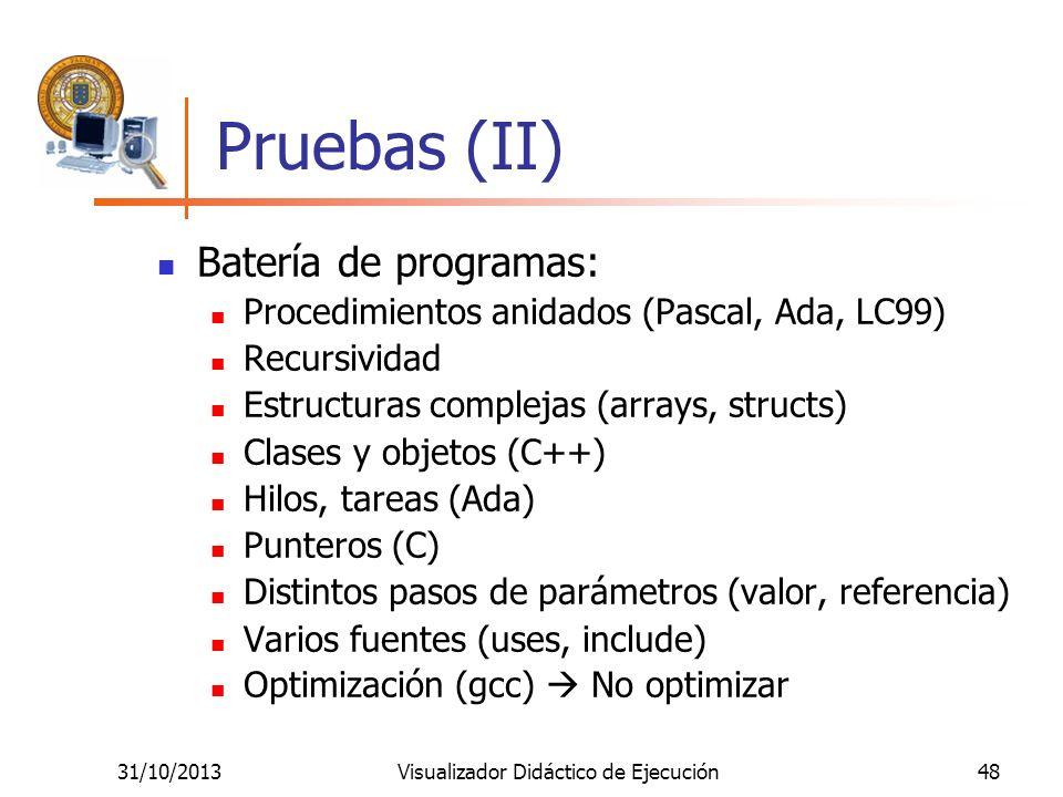 31/10/2013Visualizador Didáctico de Ejecución48 Pruebas (II) Batería de programas: Procedimientos anidados (Pascal, Ada, LC99) Recursividad Estructura