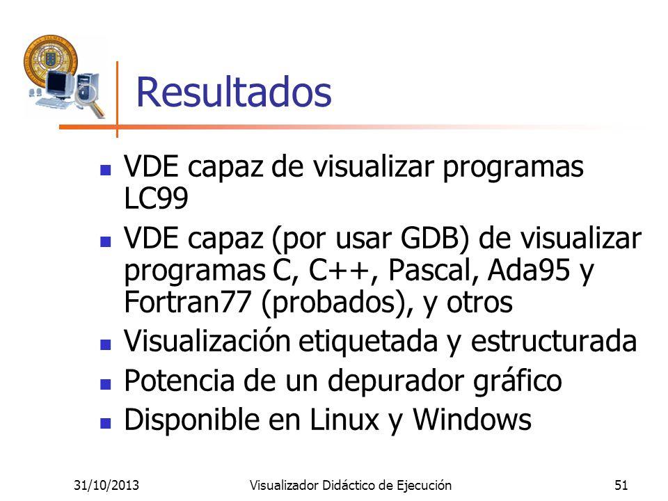 31/10/2013Visualizador Didáctico de Ejecución51 Resultados VDE capaz de visualizar programas LC99 VDE capaz (por usar GDB) de visualizar programas C,