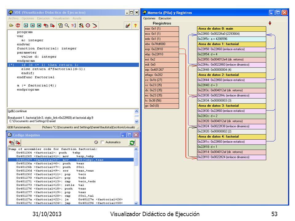 31/10/2013Visualizador Didáctico de Ejecución53