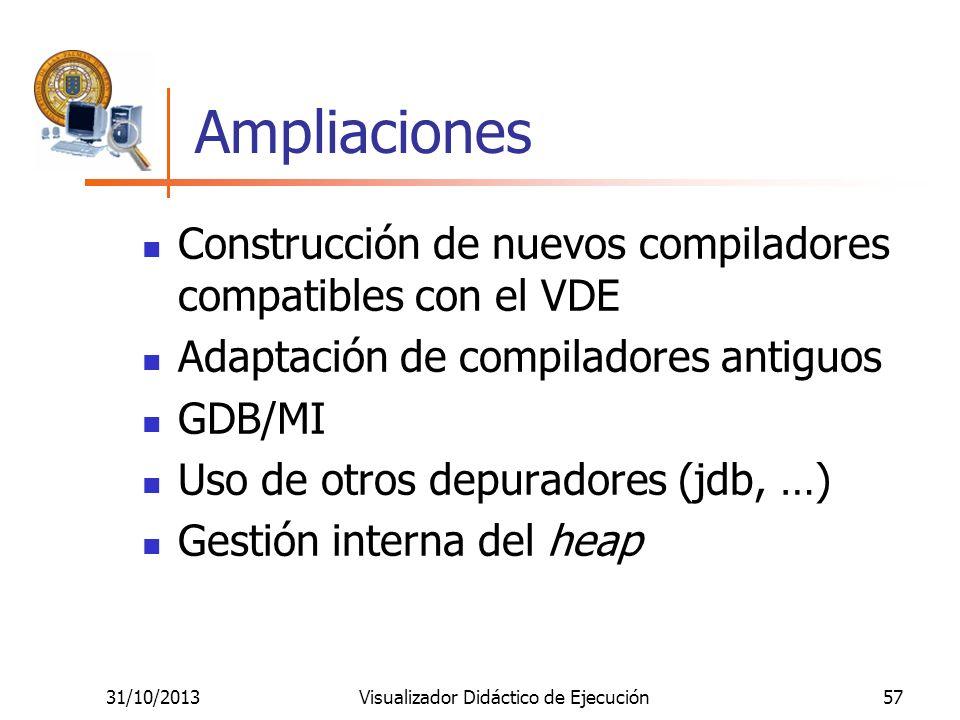 31/10/2013Visualizador Didáctico de Ejecución57 Ampliaciones Construcción de nuevos compiladores compatibles con el VDE Adaptación de compiladores ant