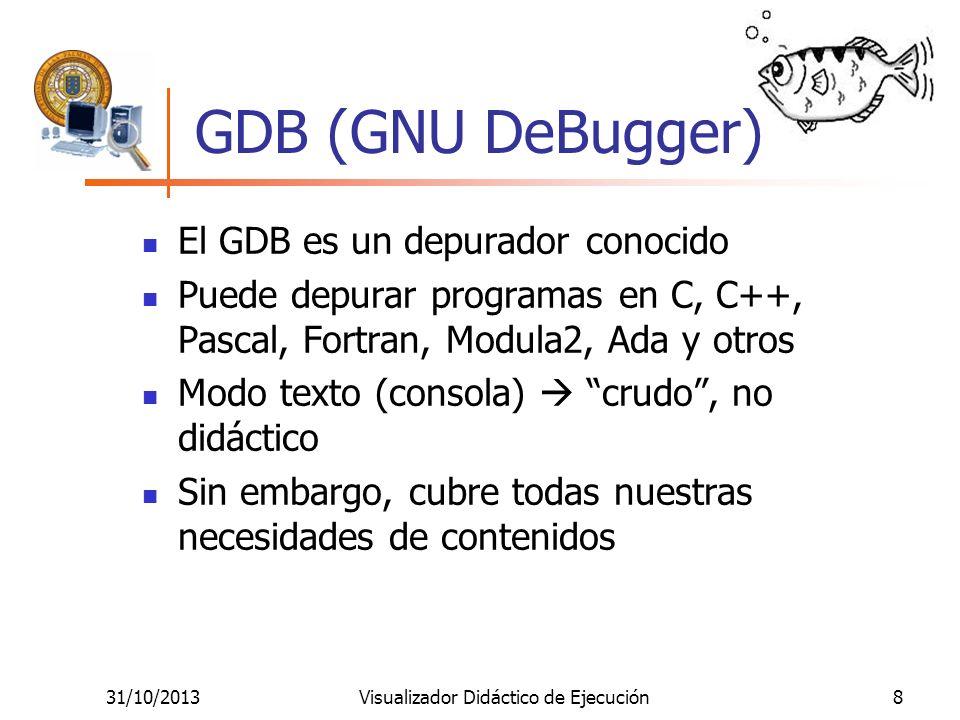 31/10/2013Visualizador Didáctico de Ejecución8 GDB (GNU DeBugger) El GDB es un depurador conocido Puede depurar programas en C, C++, Pascal, Fortran,