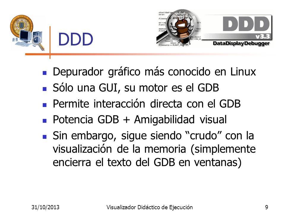31/10/2013Visualizador Didáctico de Ejecución9 DDD Depurador gráfico más conocido en Linux Sólo una GUI, su motor es el GDB Permite interacción direct
