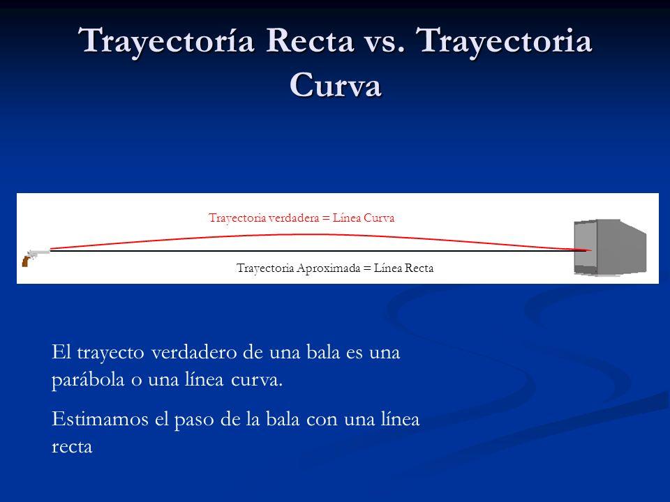 Trayectoria verdadera = Línea Curva Trayectoria Aproximada = Línea Recta Trayectoría Recta vs. Trayectoria Curva El trayecto verdadero de una bala es