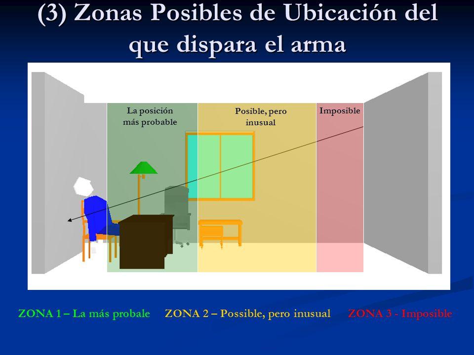(3) Zonas Posibles de Ubicación del que dispara el arma La posición más probable Posible, pero inusual Imposible ZONA 1 – La más probale ZONA 2 – Poss