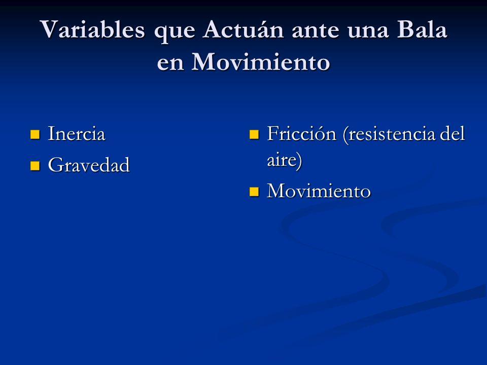 Variables que Actuán ante una Bala en Movimiento Inercia Inercia Gravedad Gravedad Fricción (resistencia del aire) Movimiento